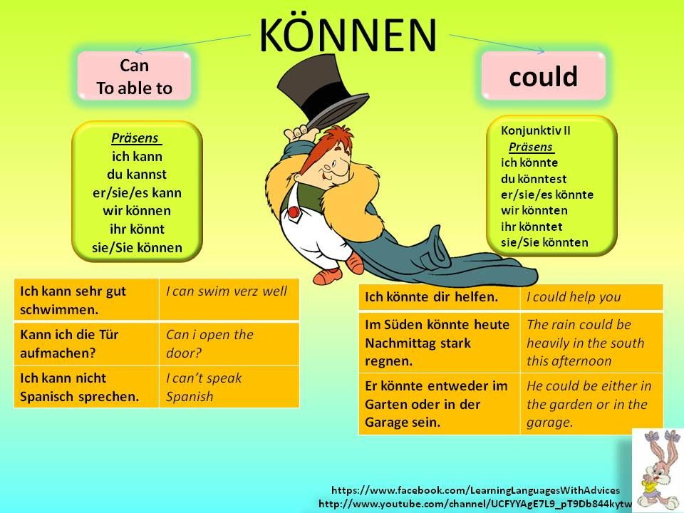 Deutsch- Grammatik on Pinterest | German Grammar, Deutsch and Personal ...