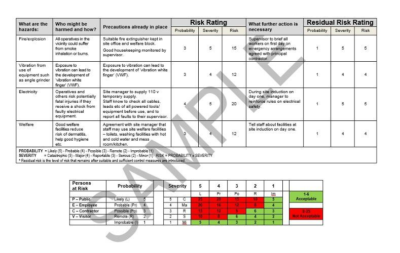 Bricklaying Risk assessment | Seguro