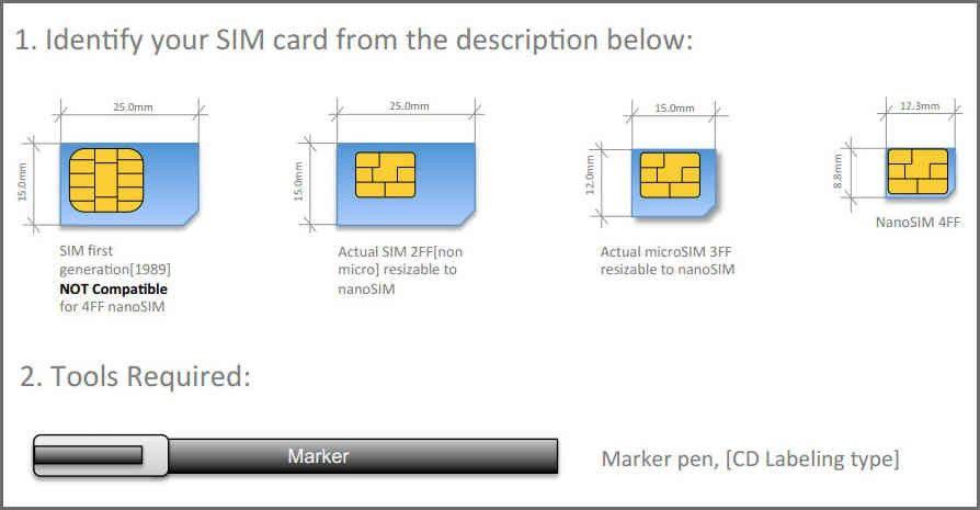 MICRO SIM TO NANO SIM TEMPLATE | Bidproposalform.com