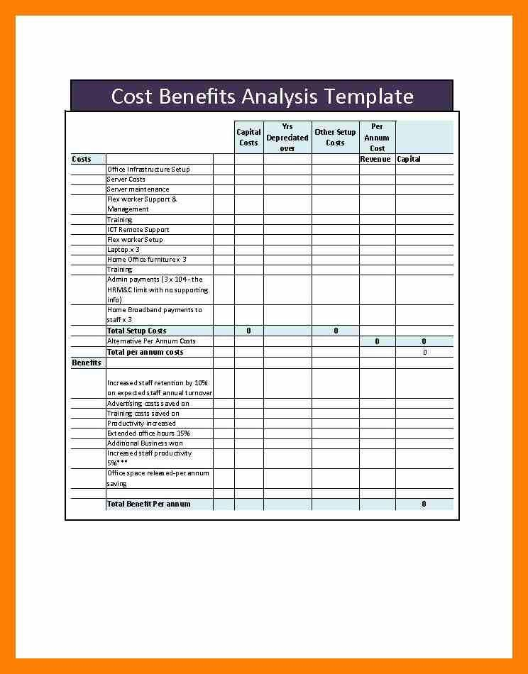 5+ cost analysis template | appeal leter