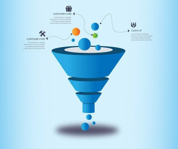 3D Funnel for Business Presentation | Modern Design on Behance