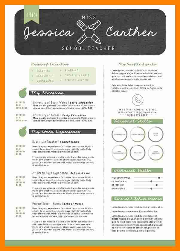 4+ free teacher resume templates | doctors signature