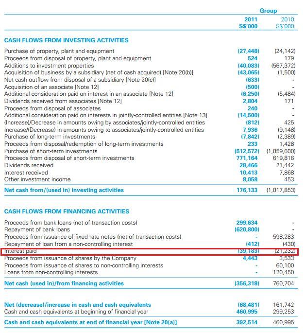 Net Profit, EBITDA, Operating Cashflow and Free Cashflow in ...