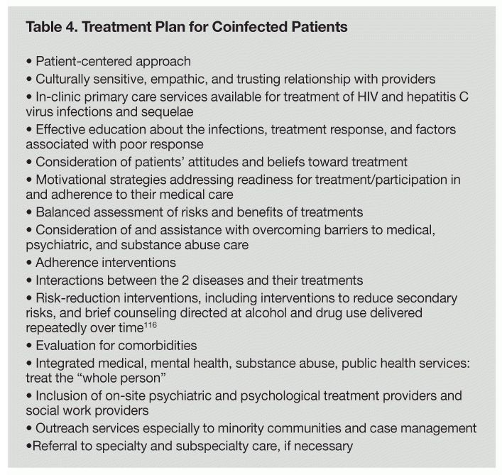 Neuropsychiatric Aspects of Coinfection With HIV and Hepatitis C ...