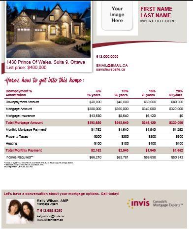 Amazing new feature sheets! - Ottawa Mortgage Rates   Ottawa ...