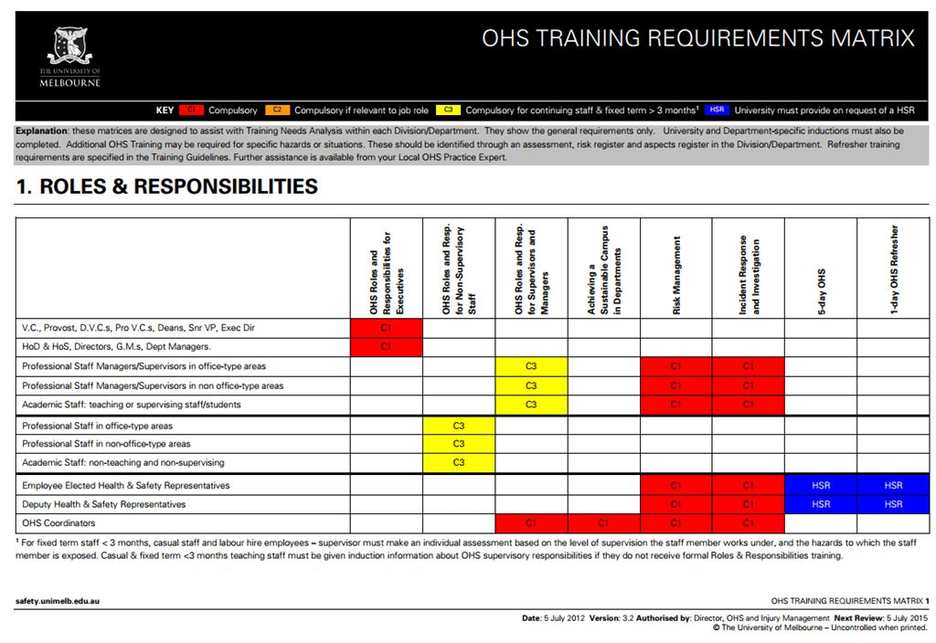 Safety Training Needs Analysis and Matrix • SafetyRisk.net
