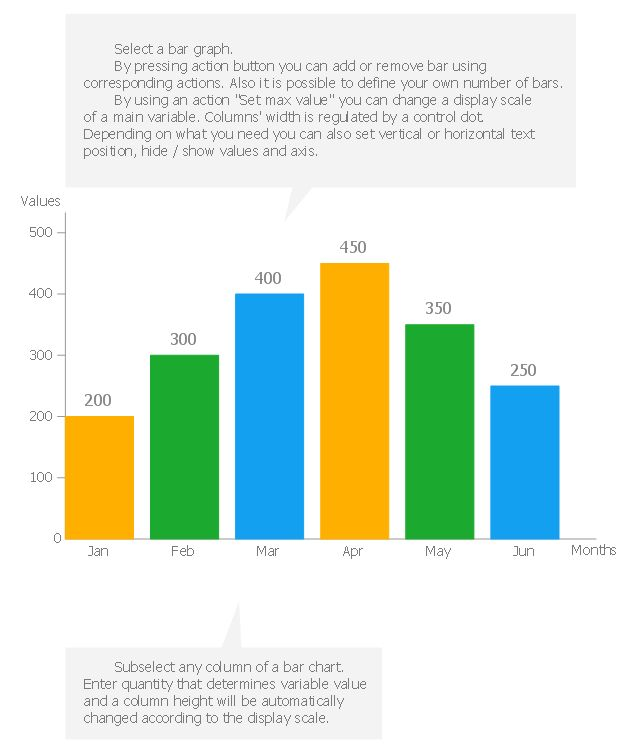 Bar Chart Template for Word | Bar Chart Template | Column Chart ...