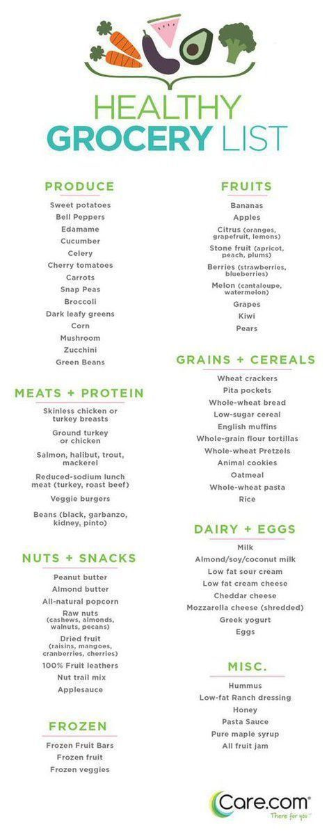 Best 25+ Healthy grocery lists ideas on Pinterest | Healthy diet ...