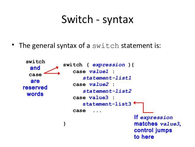 Control Statements In Java | switch case & for Loop