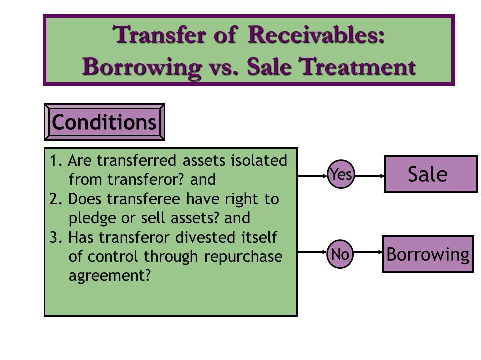 Chapter 7: Cash and Receivables - ppt download