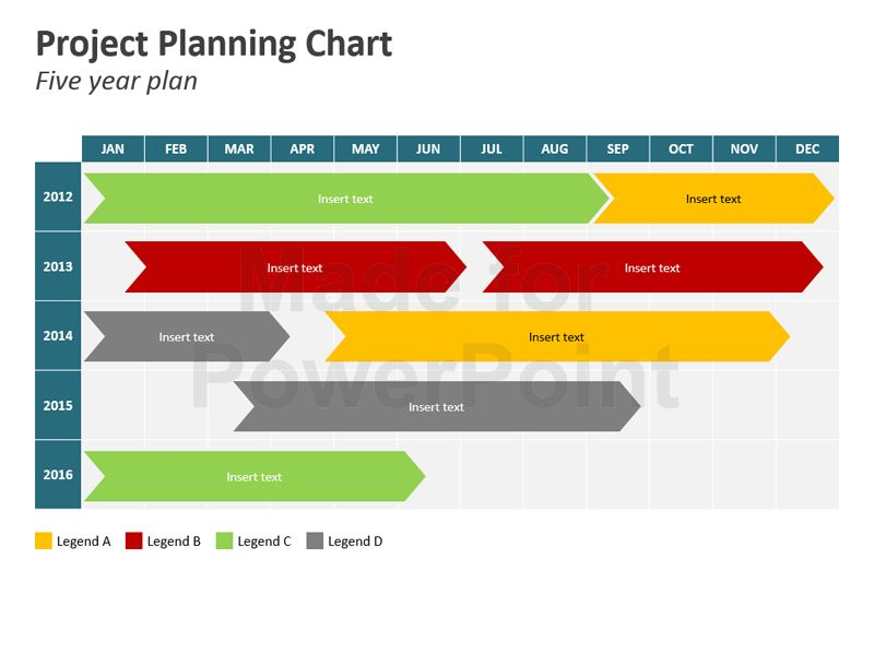 ppt project plan template project planning chart powerpoint slides ...