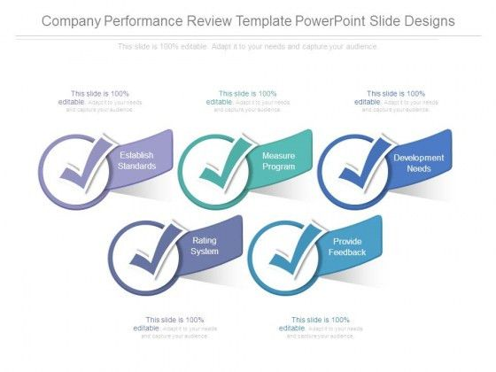 Company Performance Review Template Powerpoint Slide Designs ...