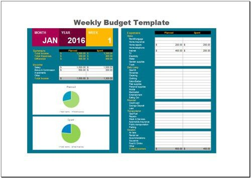 Free Weekly Budget Template for Excel 2007 - 2016