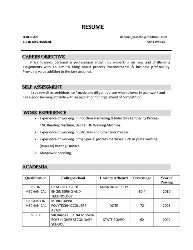 cover letter sample career objectives for resumes sample career ...