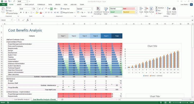 Software Development Lifecycle Templates - MS Word, Excel & Visio