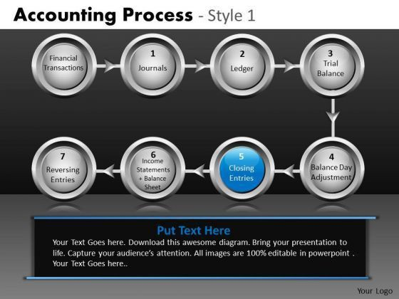 Linear Accounting Process Flowchart PowerPoint Templates Ppt ...