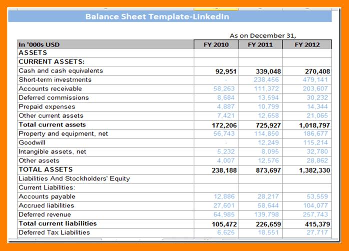 6+ cash flow analysis template | attendance sheet