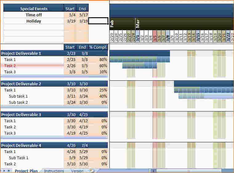 4+ Free Excel Gantt Chart Template | Ganttchart Template