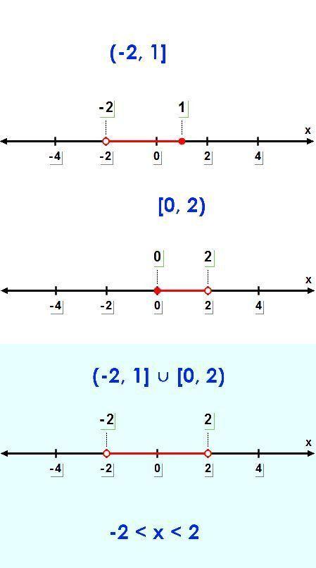Best 25+ Set notation ideas on Pinterest | Modifiers grammar ...