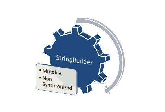 Java StringBuilder - ashTpoint