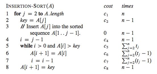 performance - In this insertion sort algorithm for example, how ...