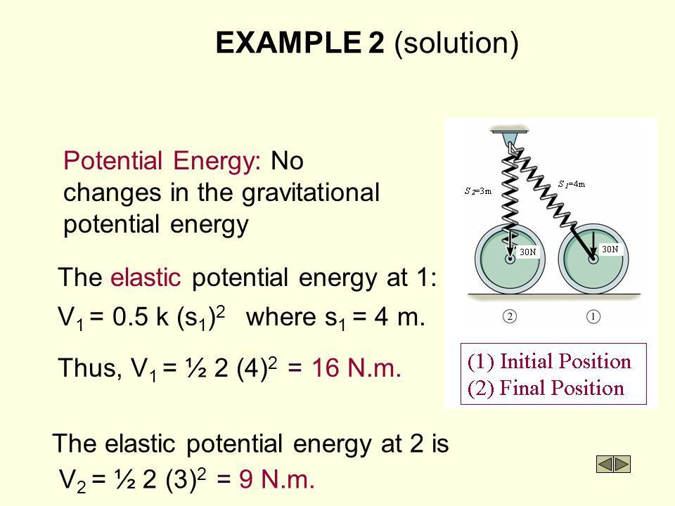 PLANAR KINETICS OF A RIGID BODY: WORK AND ENERGY (Sections ) - ppt ...