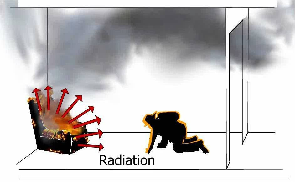 Heat Transfer-Radiation example and equation | Cool Tools for Not ...