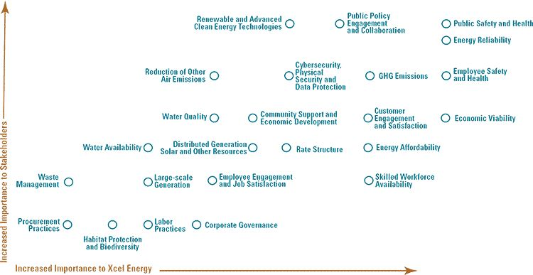 About This Report | Corporate Responsibility Report for 2014