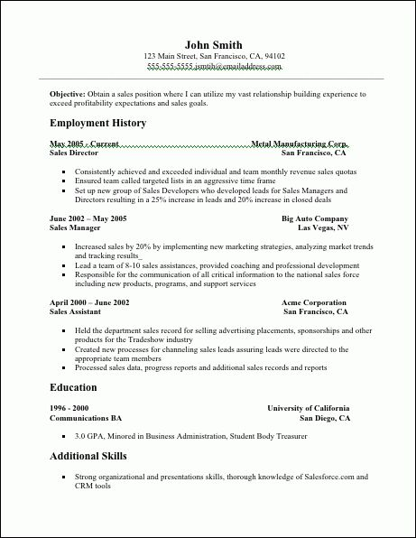 Sales Resume, Sales Resume Sample