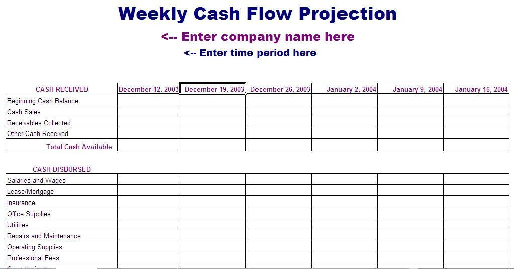 Weekly Cash Flow Template | Free Layout & Format