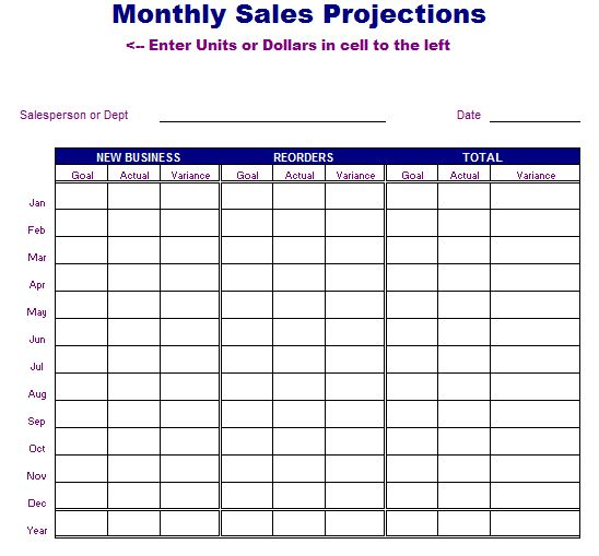 Monthly Sales Projections Template | Free Layout & Format