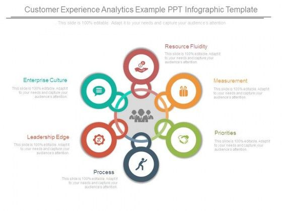 Customer experience PowerPoint templates, Slides and Graphics
