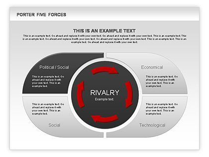 Porter's Five Forces Example | Misc. | Pinterest | School