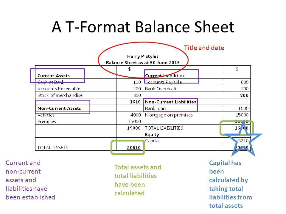 Income Statement and Balance Sheet Revision - ppt video online ...