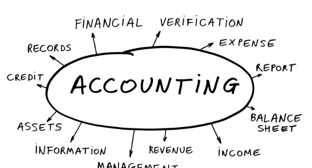 What is accounting and Why You need an Accounting Consultant ...
