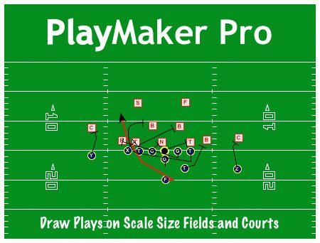 Football Playbook Software - Basketball Playbook Software ...