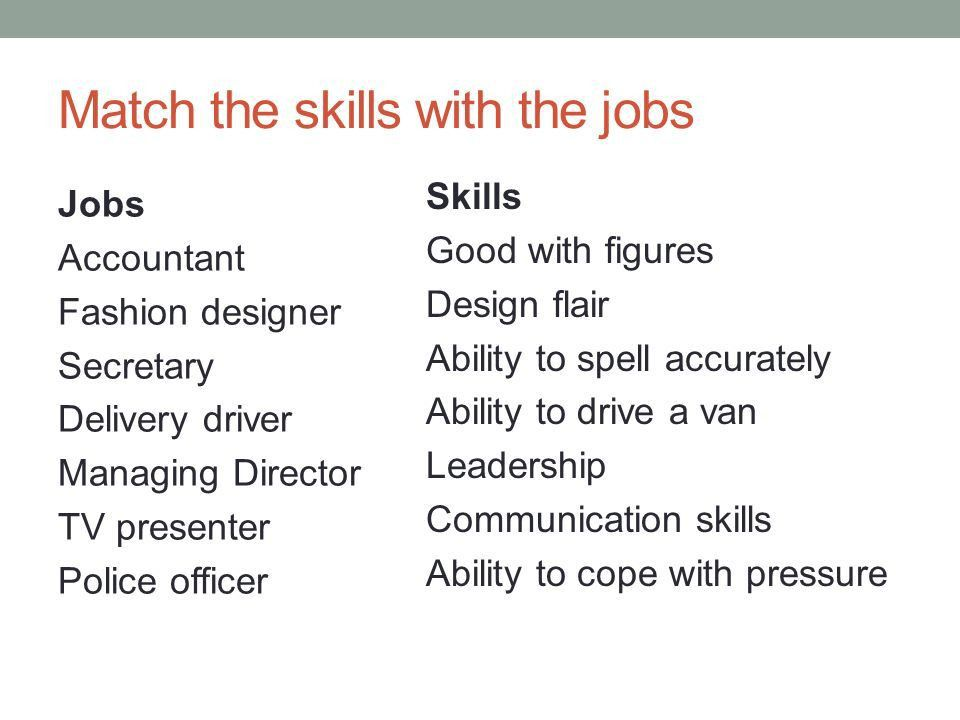 JOB DESCRIPTIONS Lesson objective: To understand the importance of ...