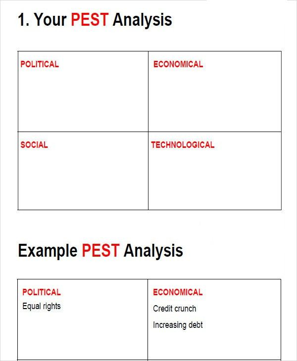 8+ PEST Analysis Examples, Samples