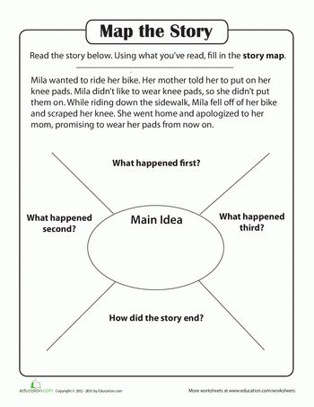 Story Comprehension: Create a Story Map | Comprehension, Reading ...