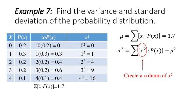 Variance and standard deviation of a discrete random variable