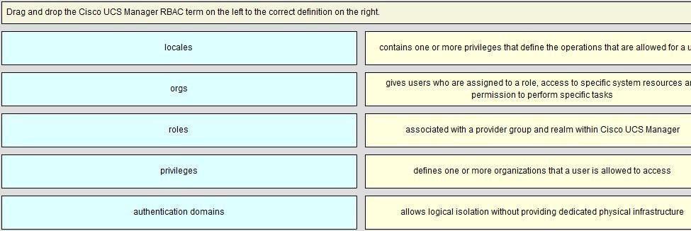 350-080 429 Questions CCIE Data Center Written Exam Online Study ...