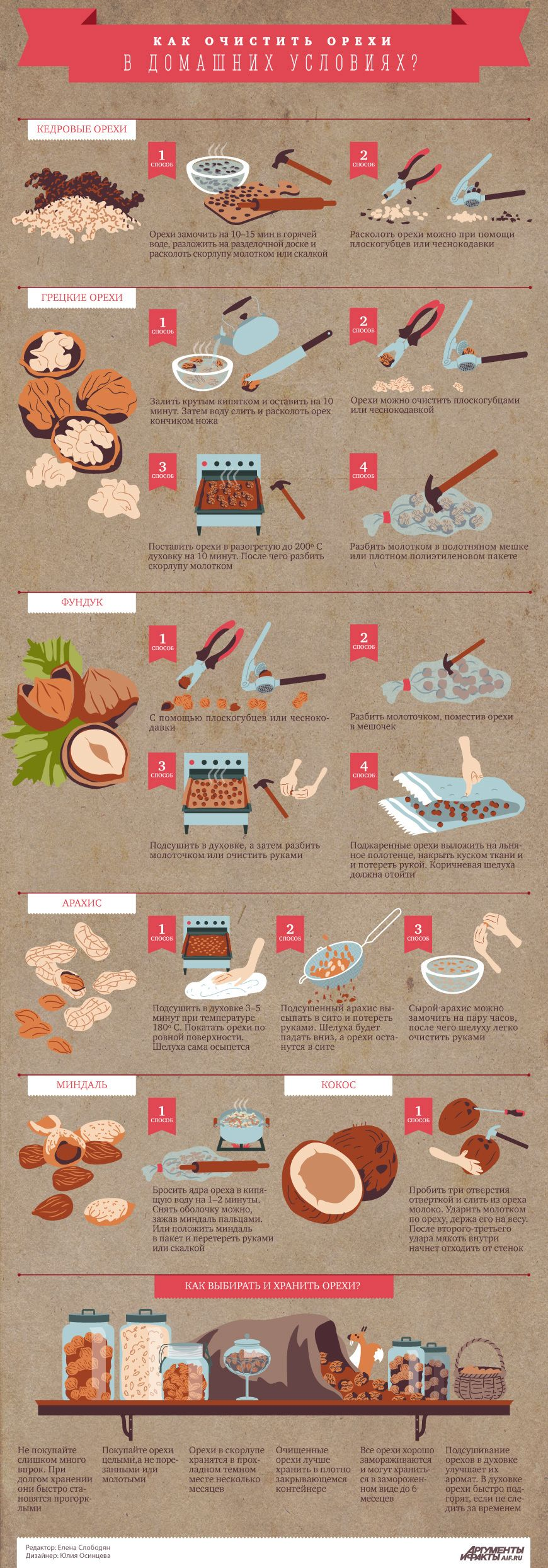 Как очистить орехи в домашних условиях? Инфографика