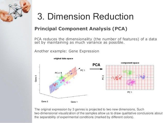 Matrix Factorization In Recommender Systems