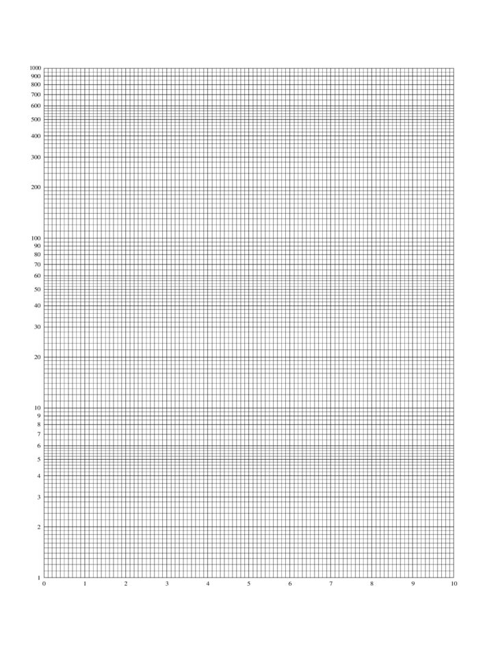 Graph Paper Template Ideas, Layout, Maths, PDF, Images To Print