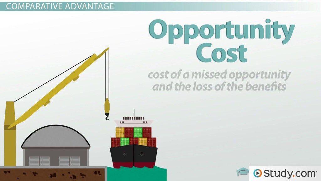 Absolute Advantage Example] Comparative Vs Absolute Advantage, Trade ...