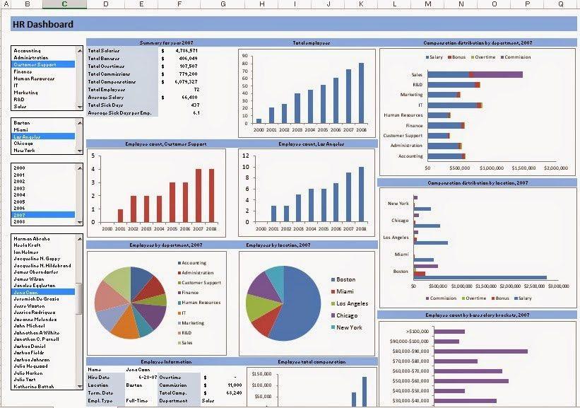 Raj Excel: Excel Template - HR Dashboard free download | Excel ...