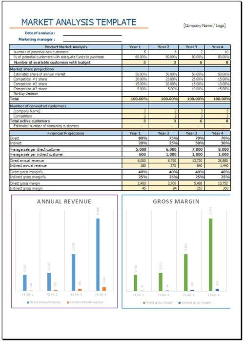 Free Market Analysis Template for Excel 2007 - 2016