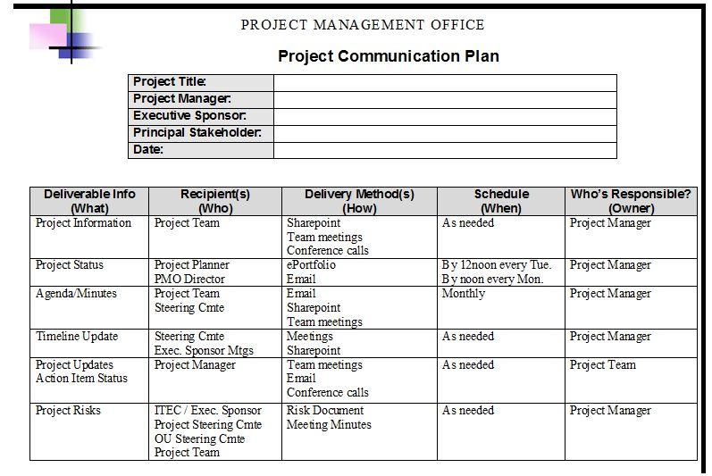 Project Management Communications Plan