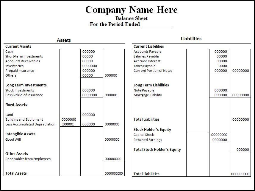 Balance Sheet Template - Word Excel Formats