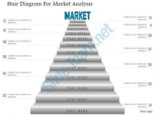 Market Analysis Template. This Image Illustrates The Customer Need ...